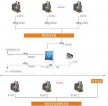 发电机并机工程